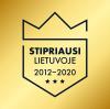 stipriausi 2012 2019